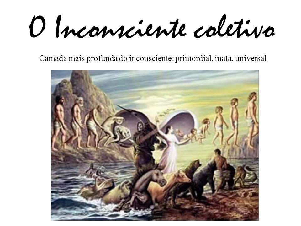 O Inconsciente coletivo