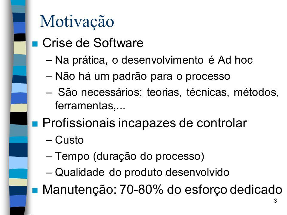 Motivação Crise de Software Profissionais incapazes de controlar