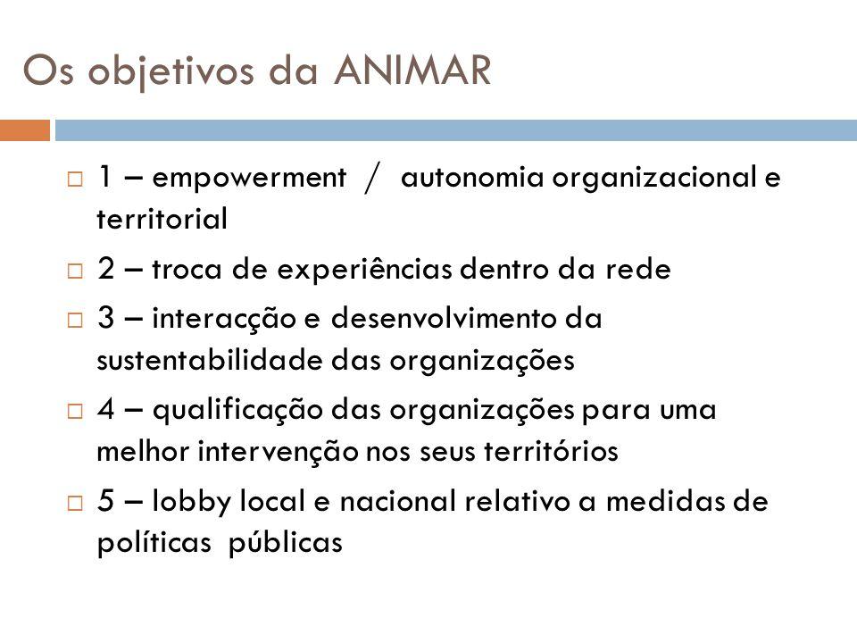 Os objetivos da ANIMAR 1 – empowerment / autonomia organizacional e territorial. 2 – troca de experiências dentro da rede.