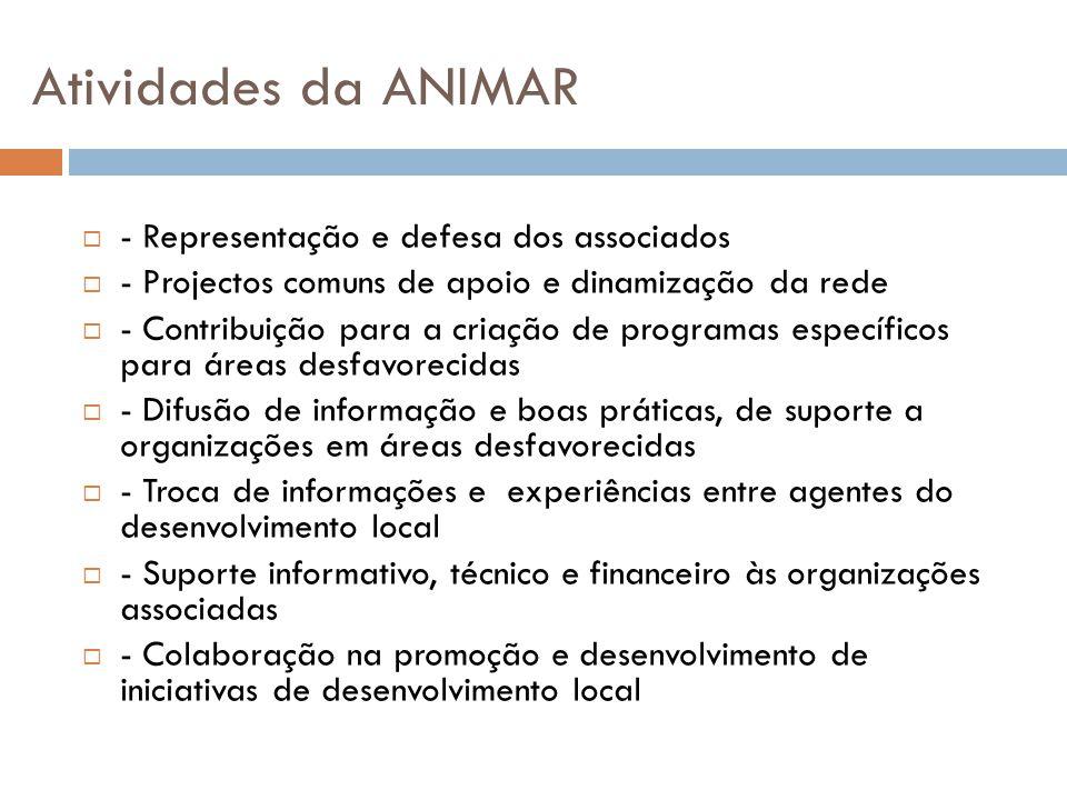 Atividades da ANIMAR - Representação e defesa dos associados