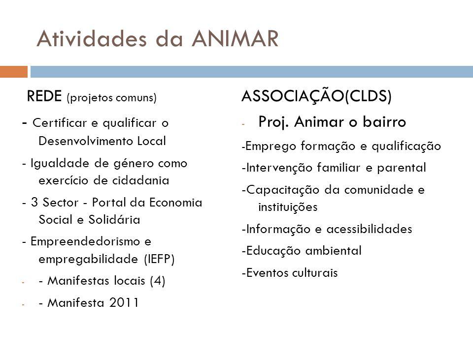 Atividades da ANIMAR REDE (projetos comuns)