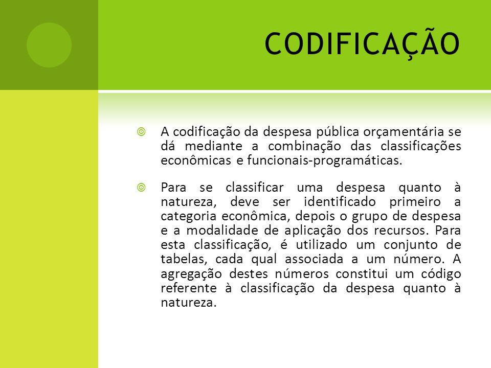CODIFICAÇÃO A codificação da despesa pública orçamentária se dá mediante a combinação das classificações econômicas e funcionais-programáticas.