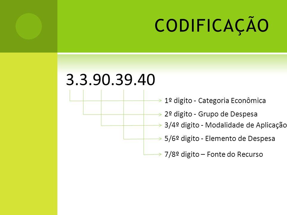 CODIFICAÇÃO 3.3.90.39.40 1º digito - Categoria Econômica