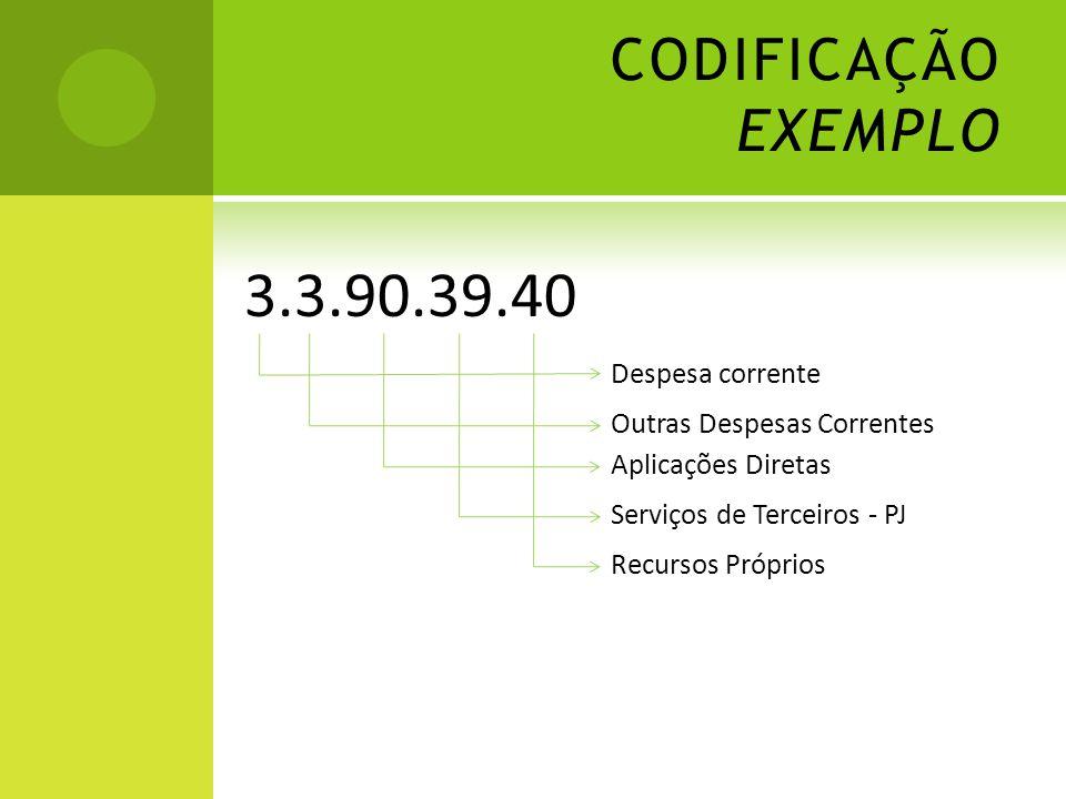 3.3.90.39.40 CODIFICAÇÃO EXEMPLO Despesa corrente