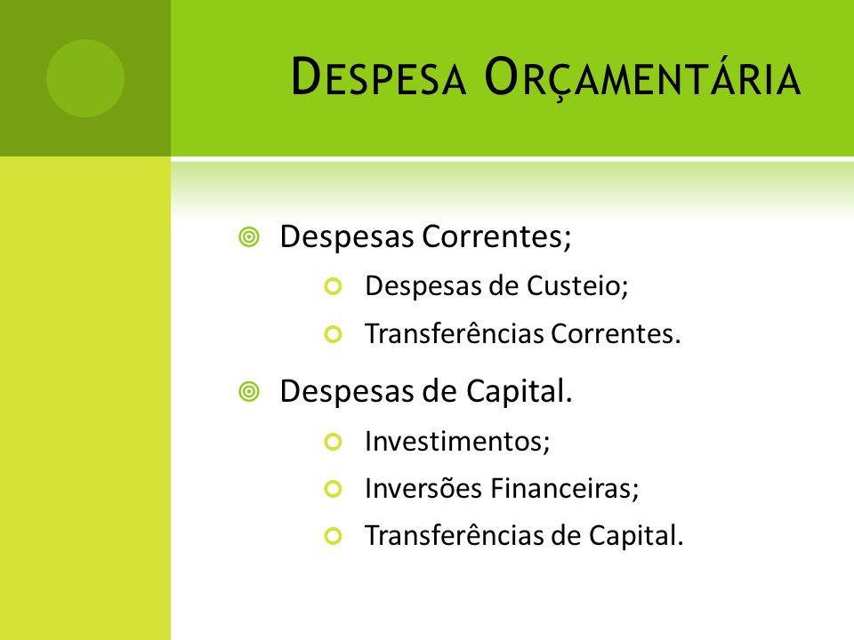 Despesa Orçamentária Despesas Correntes; Despesas de Capital.