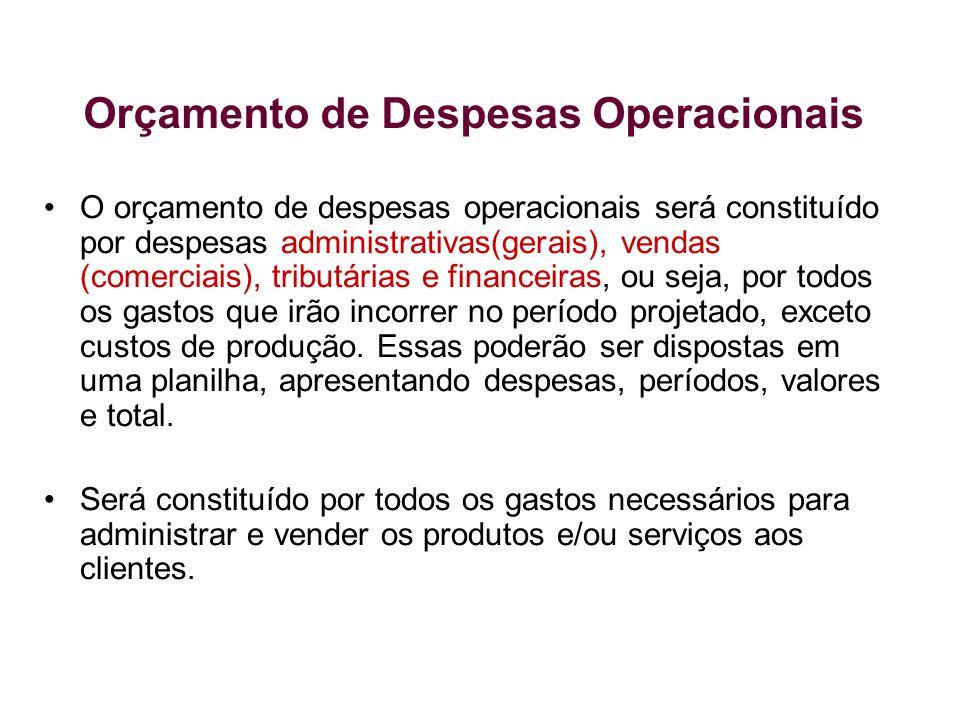 Orçamento de Despesas Operacionais