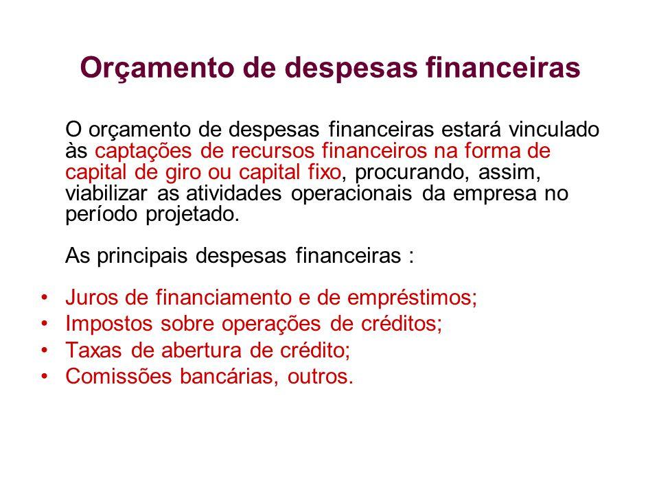 Orçamento de despesas financeiras
