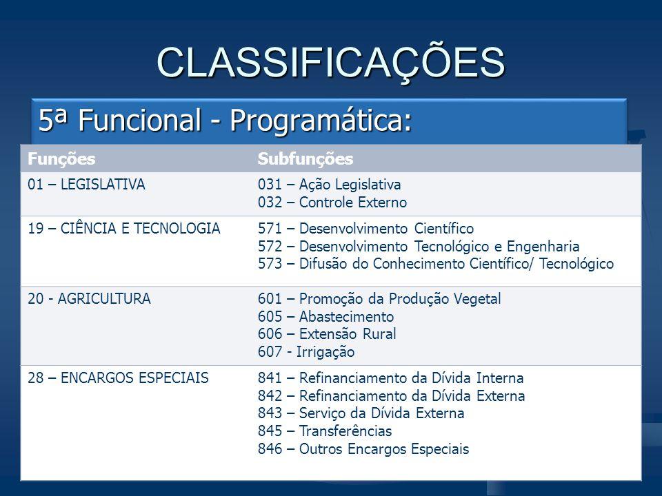 CLASSIFICAÇÕES 5ª Funcional - Programática: Funções Subfunções