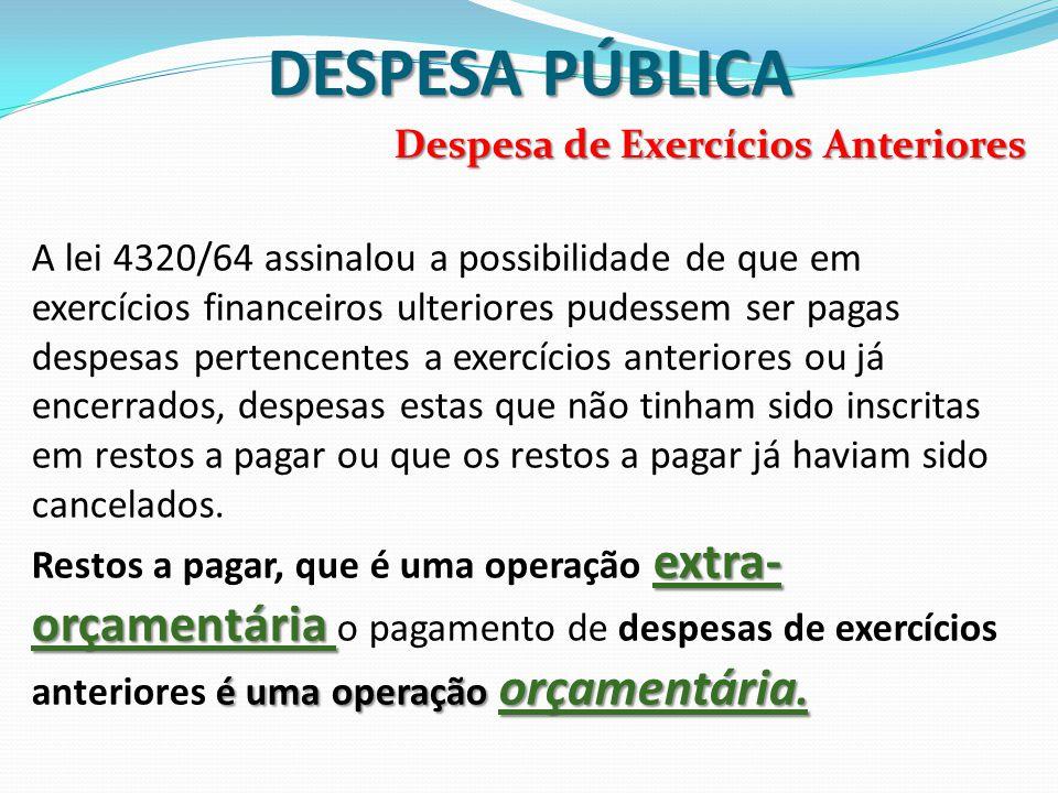 DESPESA PÚBLICA Despesa de Exercícios Anteriores