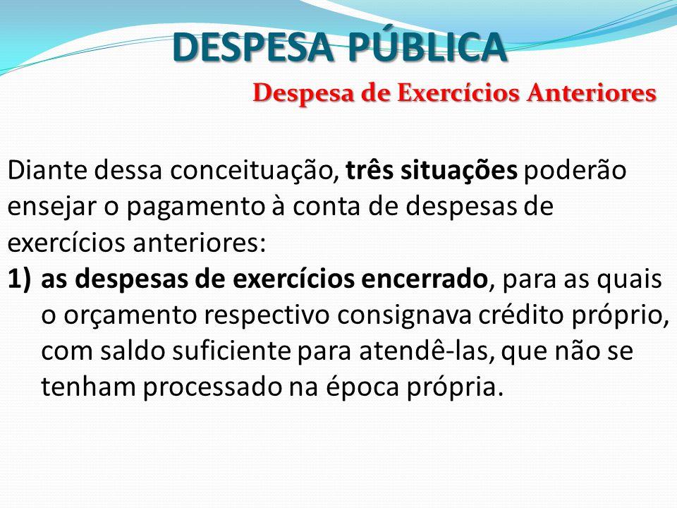 DESPESA PÚBLICA Despesa de Exercícios Anteriores.