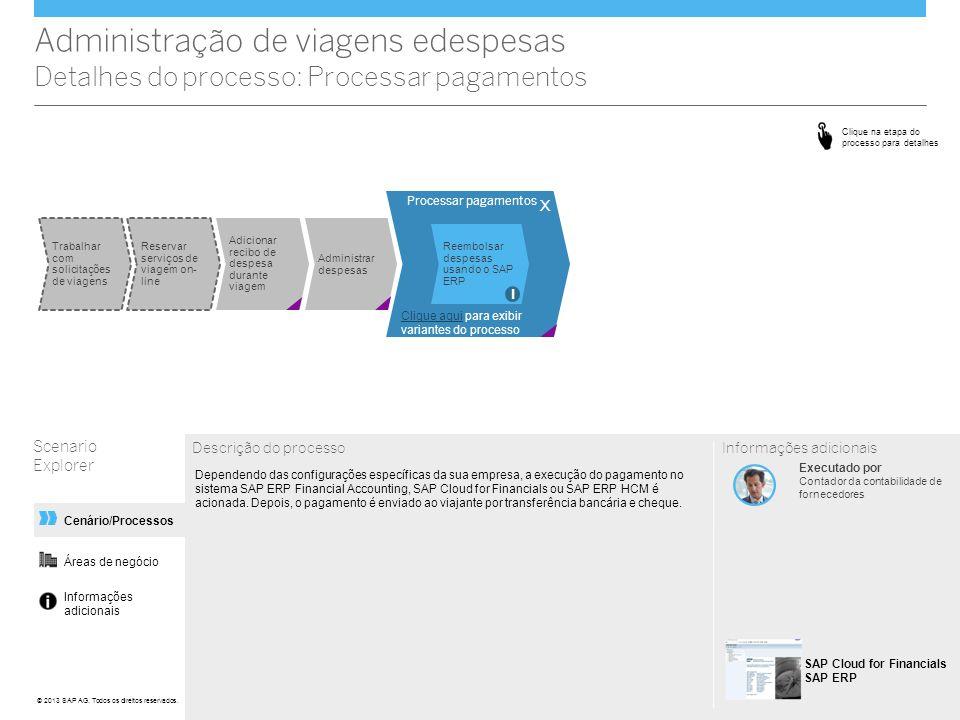 Administração de viagens edespesas Detalhes do processo: Processar pagamentos
