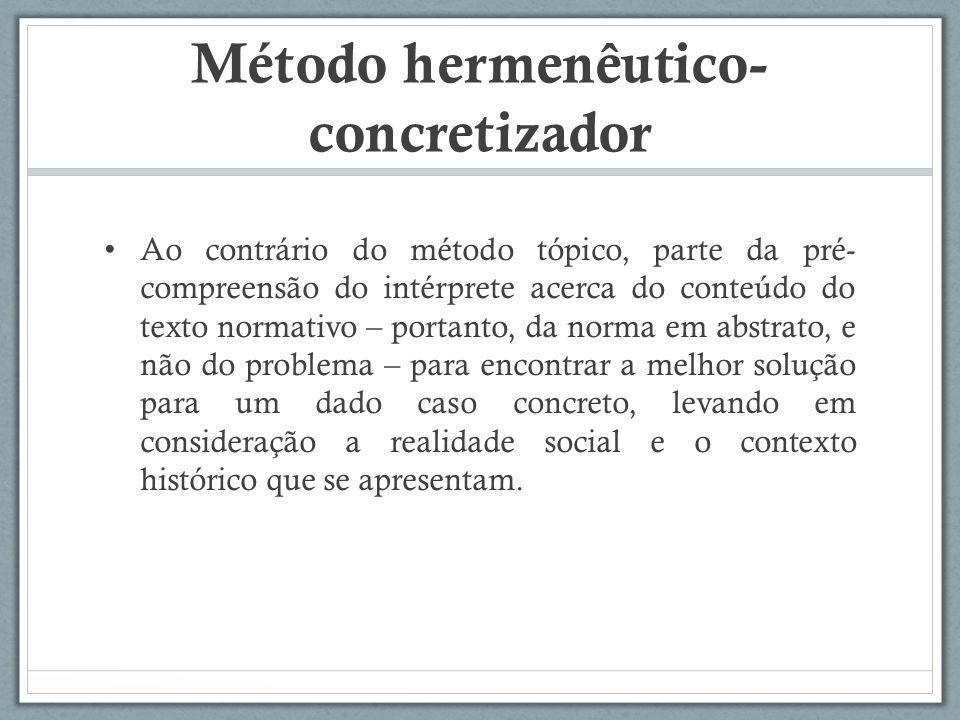 Método hermenêutico-concretizador