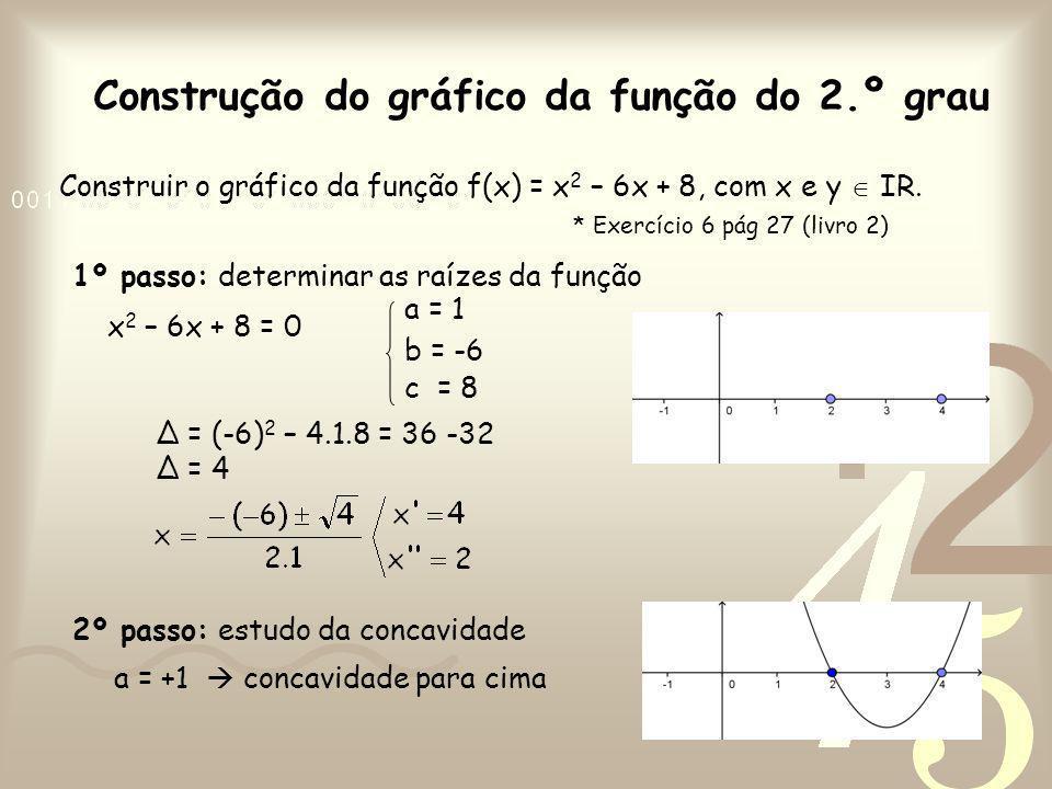 Construção do gráfico da função do 2.º grau