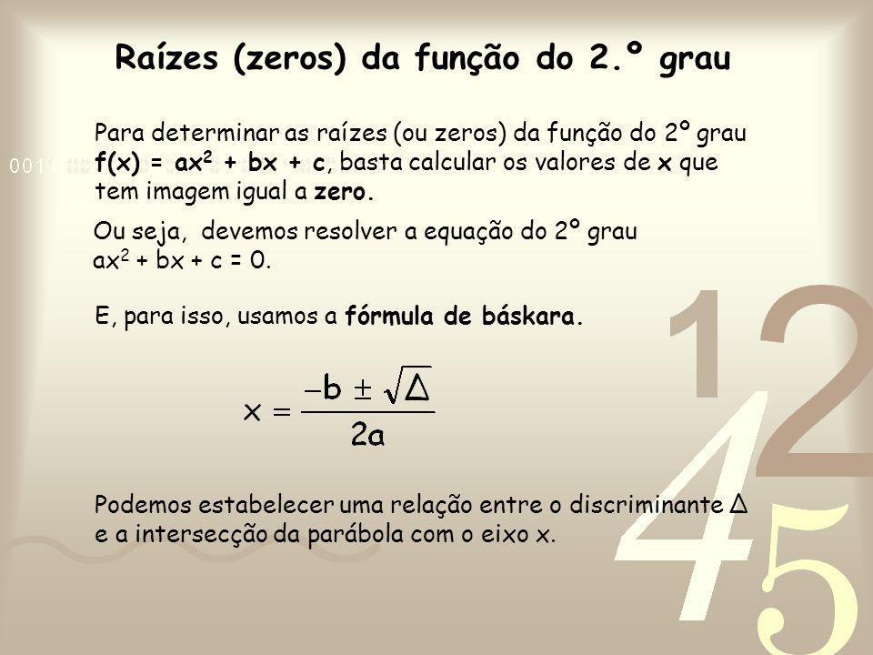 Raízes (zeros) da função do 2.º grau