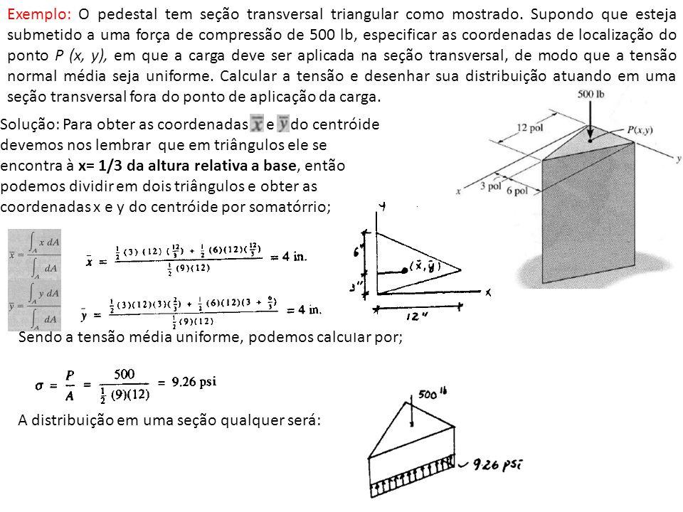 Exemplo: O pedestal tem seção transversal triangular como mostrado