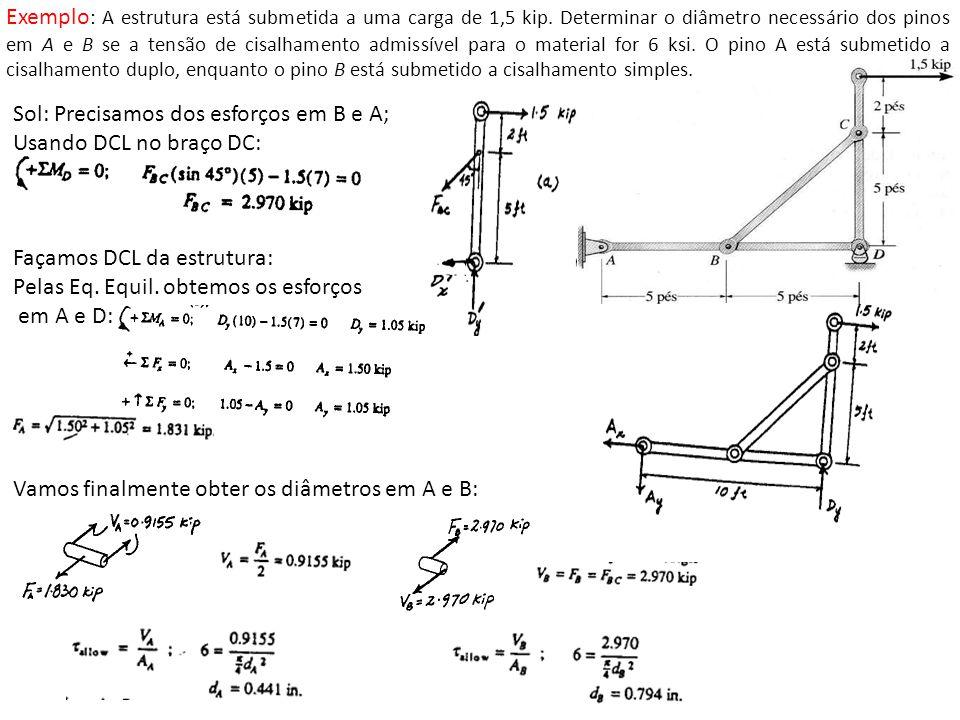 Exemplo: A estrutura está submetida a uma carga de 1,5 kip