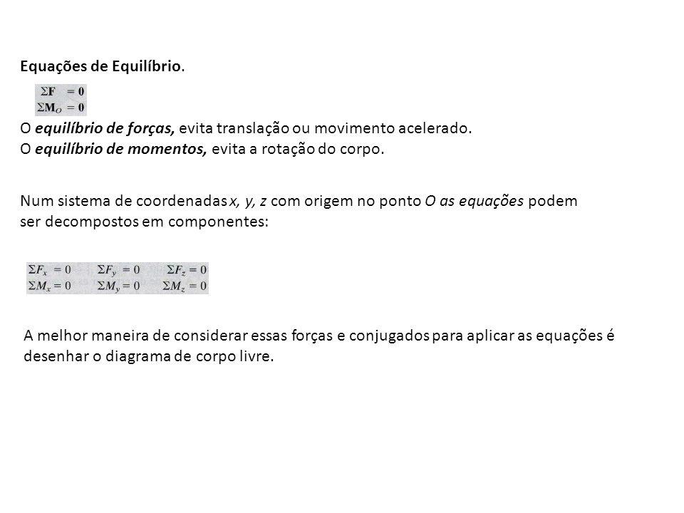 Equações de Equilíbrio.