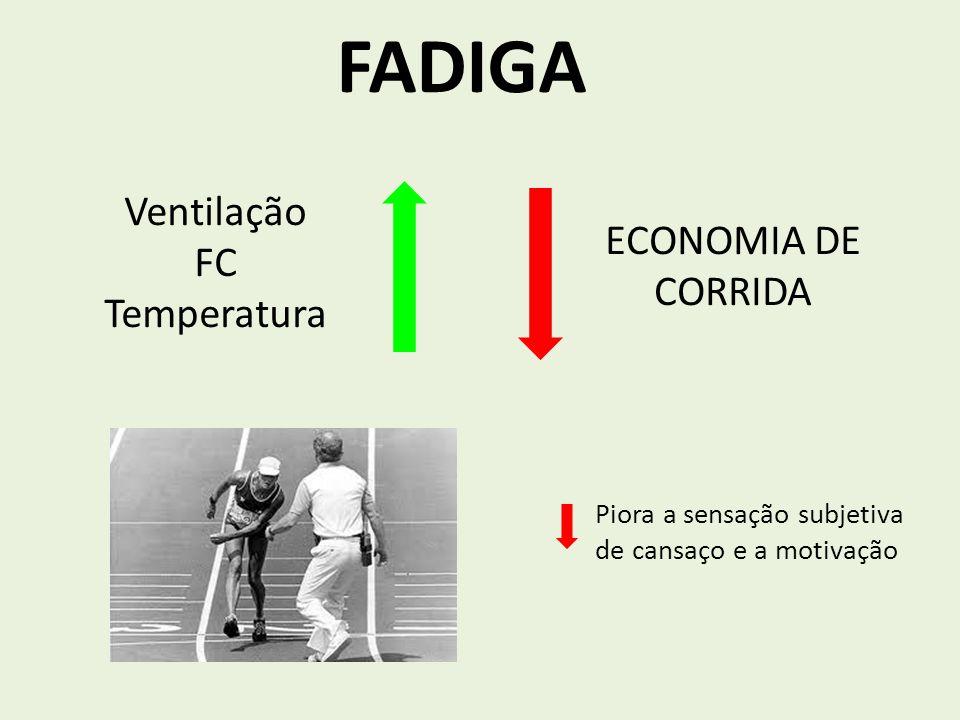 FADIGA Ventilação FC ECONOMIA DE CORRIDA Temperatura