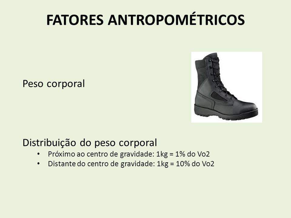 FATORES ANTROPOMÉTRICOS