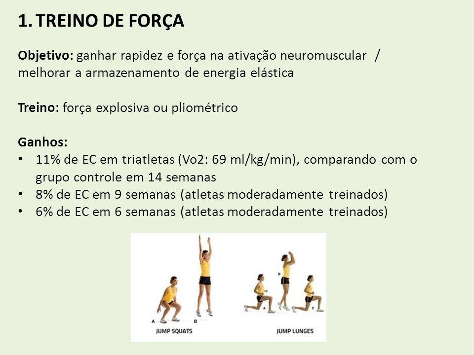 TREINO DE FORÇA Objetivo: ganhar rapidez e força na ativação neuromuscular / melhorar a armazenamento de energia elástica.