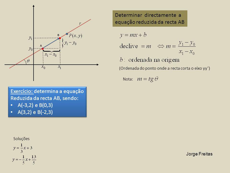 Determinar directamente a equação reduzida da recta AB