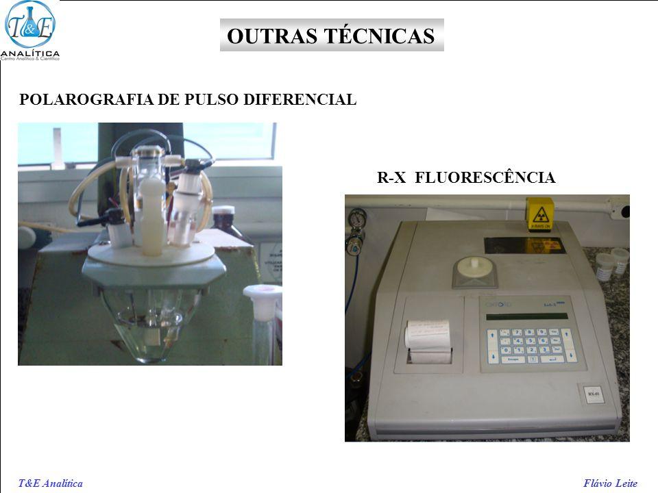OUTRAS TÉCNICAS POLAROGRAFIA DE PULSO DIFERENCIAL R-X FLUORESCÊNCIA