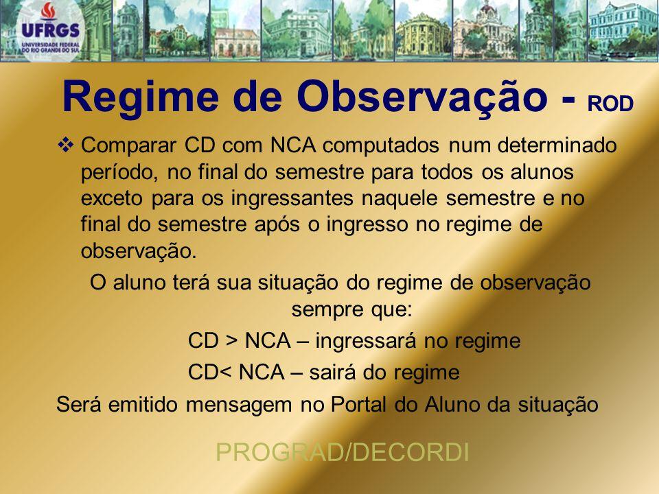 Regime de Observação - ROD