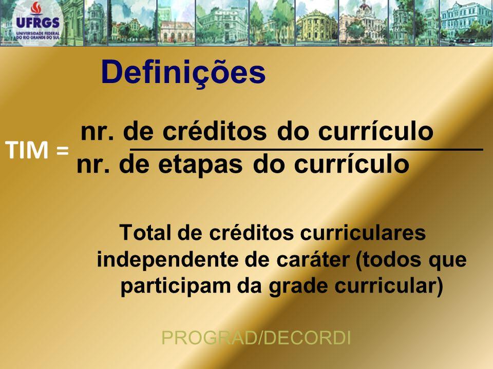 Definições nr. de créditos do currículo nr. de etapas do currículo