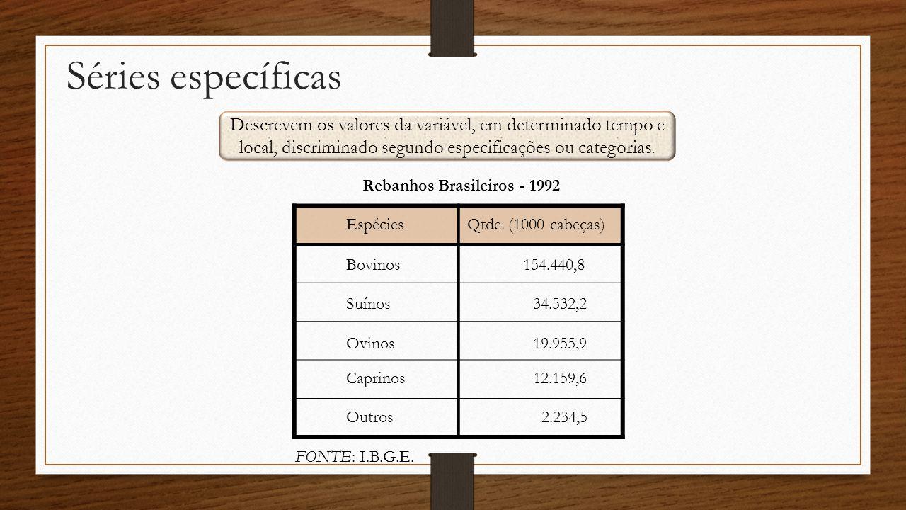Rebanhos Brasileiros - 1992