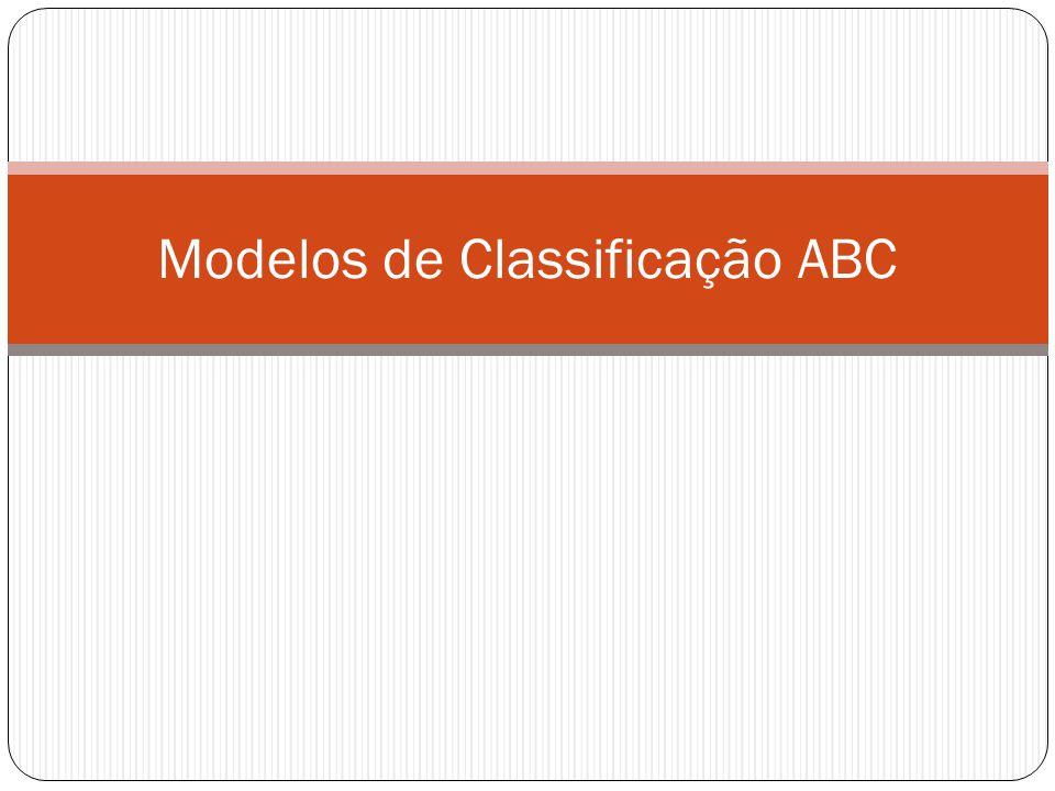 Modelos de Classificação ABC