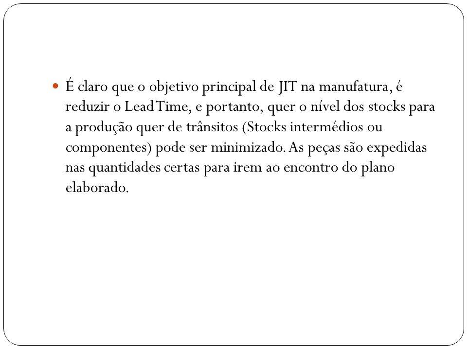 É claro que o objetivo principal de JIT na manufatura, é reduzir o Lead Time, e portanto, quer o nível dos stocks para a produção quer de trânsitos (Stocks intermédios ou componentes) pode ser minimizado.