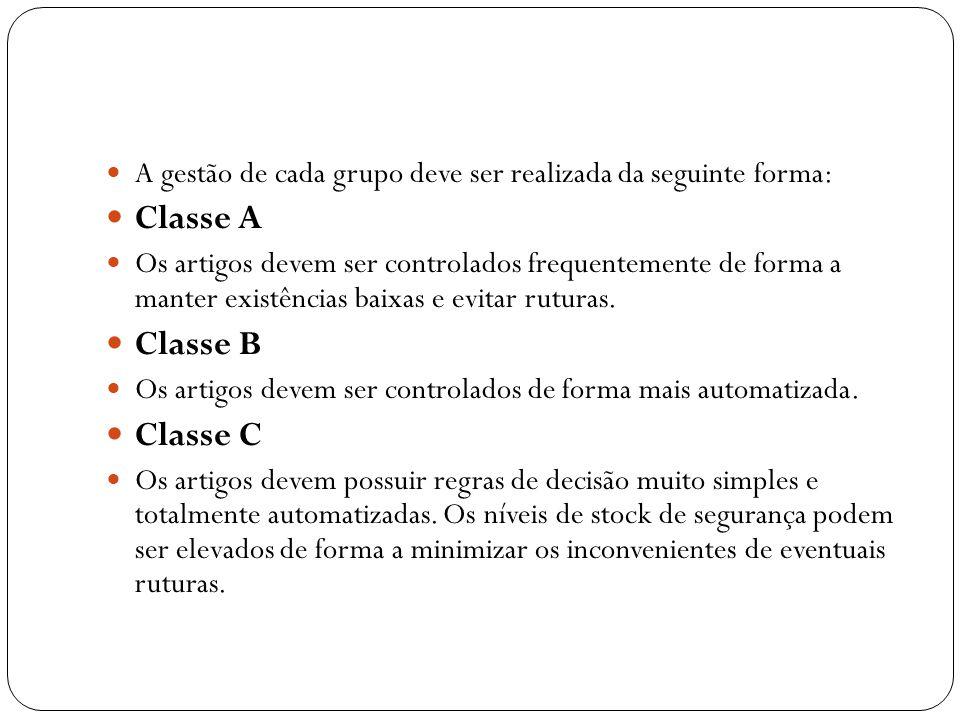 Classe A Classe B Classe C