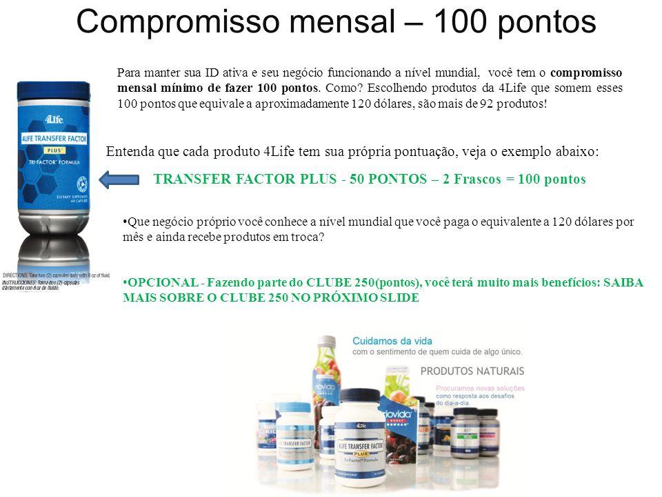 Compromisso mensal – 100 pontos