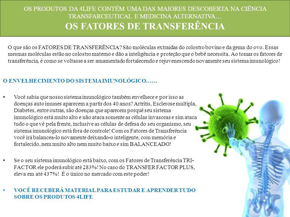 OS PRODUTOS DA 4LIFE CONTÉM UMA DAS MAIORES DESCOBERTA NA CIÊNCIA TRANSFARCEUTICAL E MEDICINA ALTERNATIVA… OS FATORES DE TRANSFERÊNCIA
