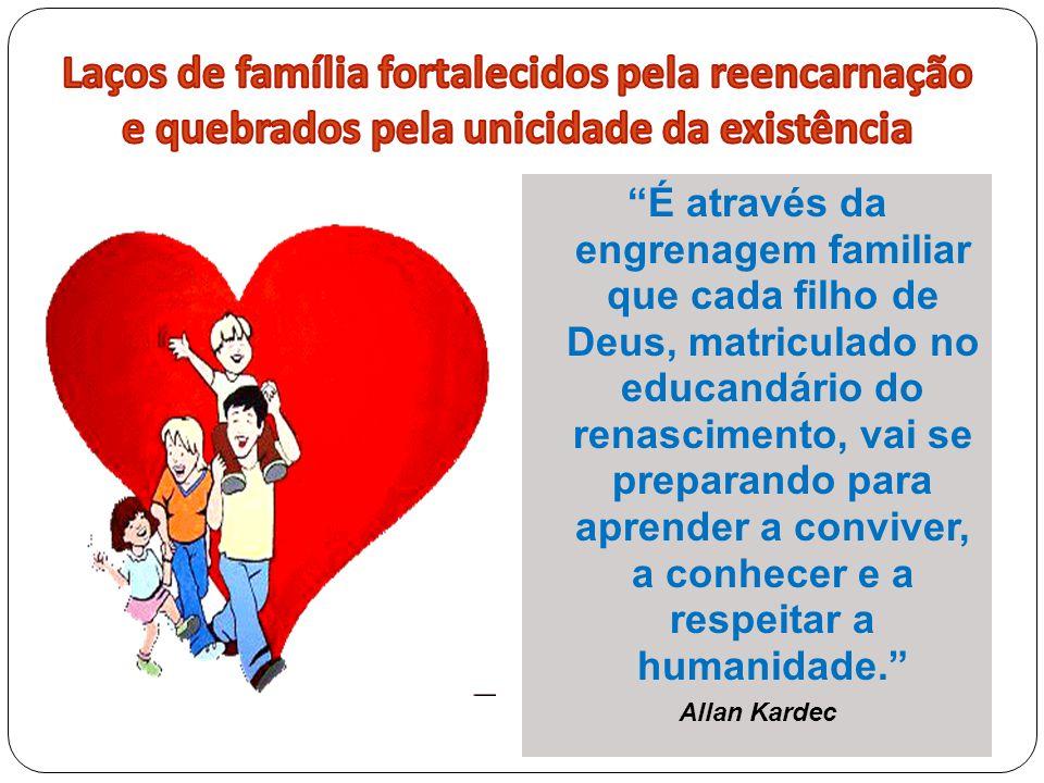 Laços de família fortalecidos pela reencarnação e quebrados pela unicidade da existência