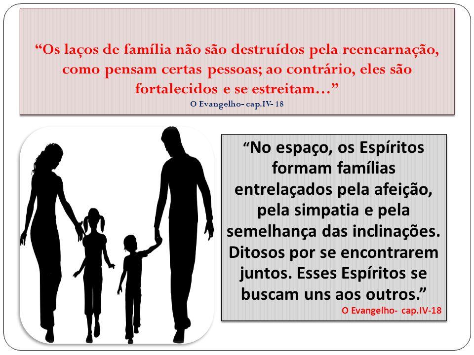 Os laços de família não são destruídos pela reencarnação, como pensam certas pessoas; ao contrário, eles são fortalecidos e se estreitam… O Evangelho- cap.IV- 18