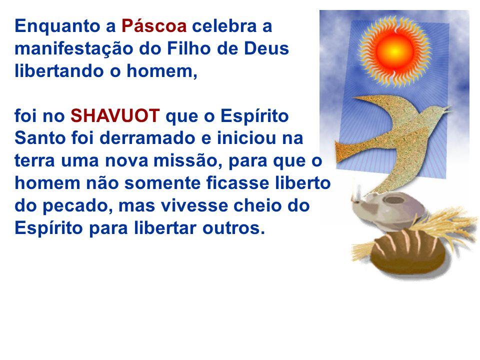 Enquanto a Páscoa celebra a manifestação do Filho de Deus
