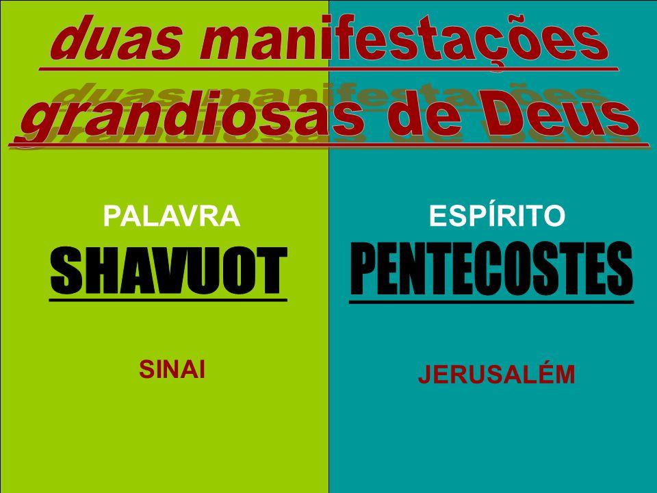 duas manifestações grandiosas de Deus PENTECOSTES SHAVUOT PALAVRA