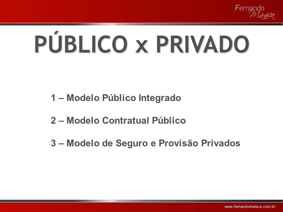 PÚBLICO x PRIVADO 1 – Modelo Público Integrado