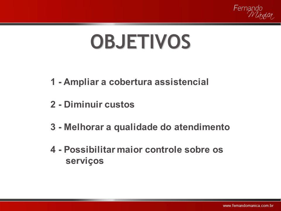 OBJETIVOS 1 - Ampliar a cobertura assistencial 2 - Diminuir custos