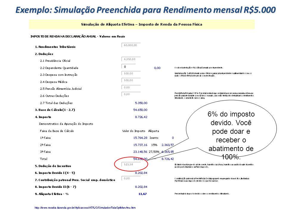 Exemplo: Simulação Preenchida para Rendimento mensal R$5.000