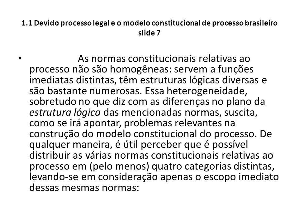 1.1 Devido processo legal e o modelo constitucional de processo brasileiro slide 7