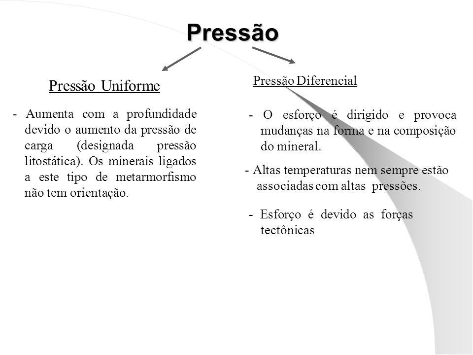Pressão Pressão Uniforme Pressão Diferencial