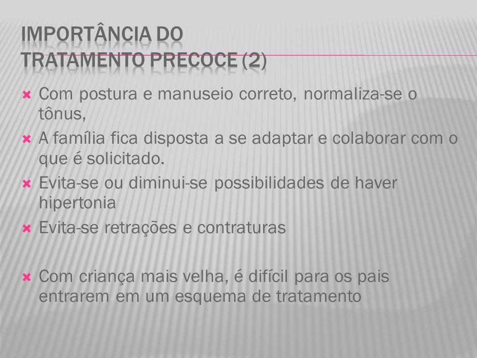 Importância do tratamento precoce (2)