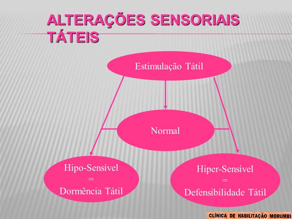 Alterações Sensoriais Táteis