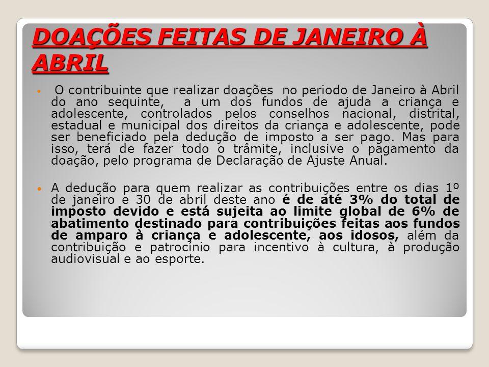 DOAÇÕES FEITAS DE JANEIRO À ABRIL