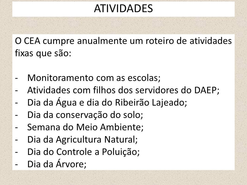 ATIVIDADES O CEA cumpre anualmente um roteiro de atividades fixas que são: Monitoramento com as escolas;