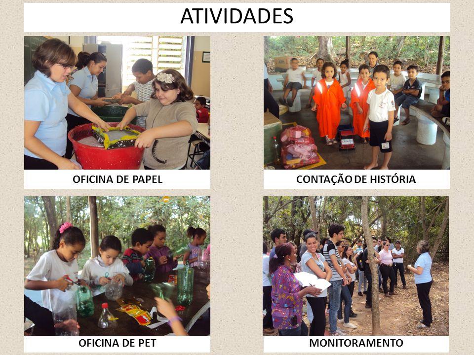 ATIVIDADES OFICINA DE PAPEL CONTAÇÃO DE HISTÓRIA OFICINA DE PET