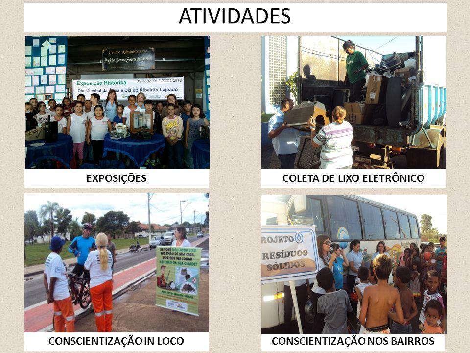 ATIVIDADES EXPOSIÇÕES COLETA DE LIXO ELETRÔNICO