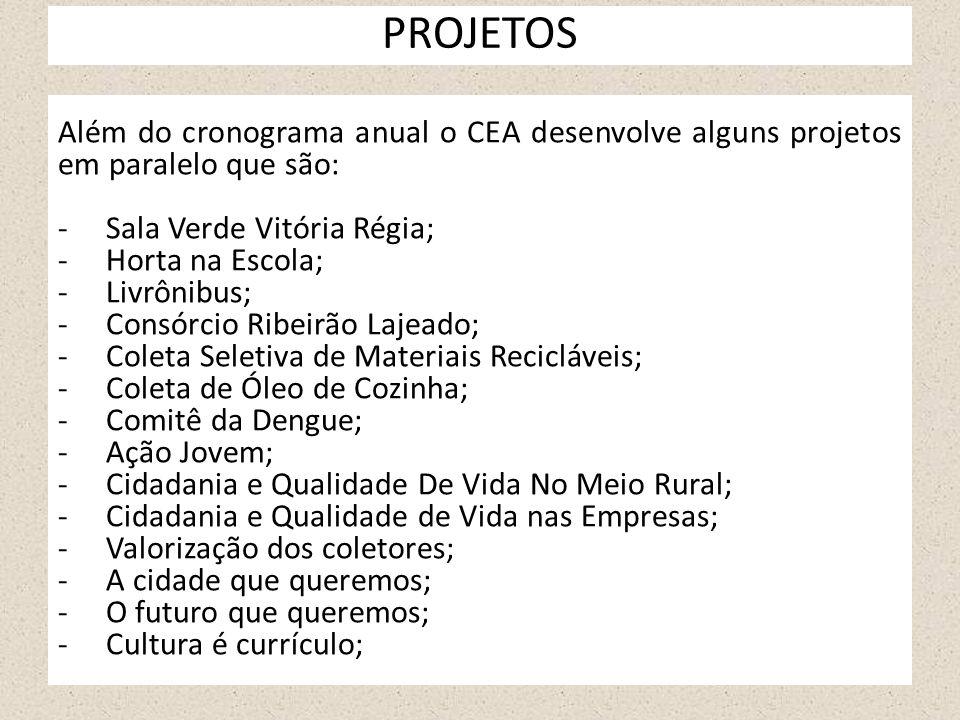 PROJETOS Além do cronograma anual o CEA desenvolve alguns projetos em paralelo que são: Sala Verde Vitória Régia;